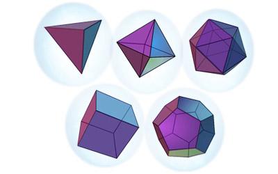 Afinidad Magnética a las Geometrías